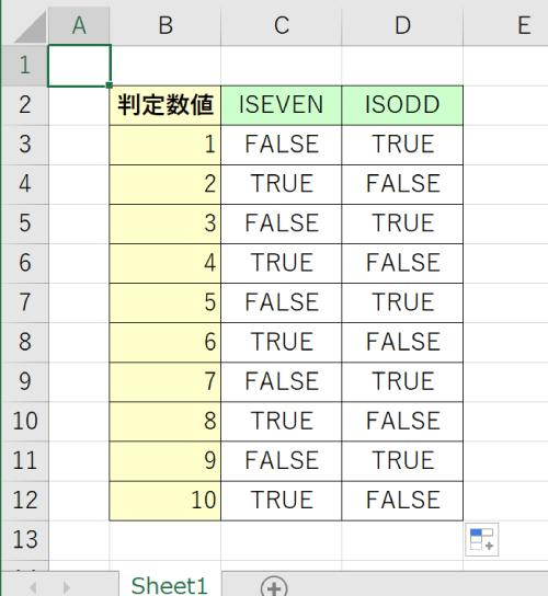 ISEVEN関数とISODD関数の例