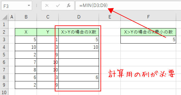 配列数式が効果的な場面