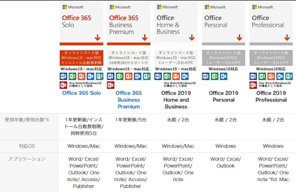 Microsoft Office一覧