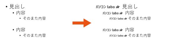 パワーポイントの箇条書きの点を変更した例