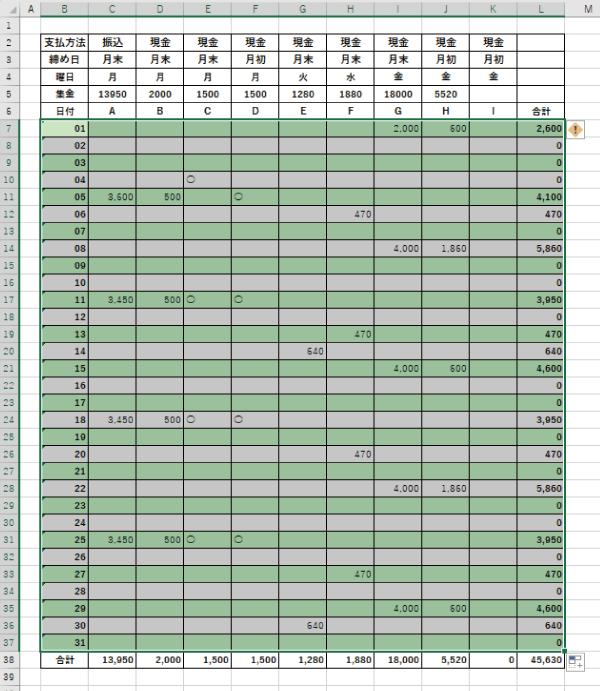 オートフィルオプションで書式のみコピーを選択した結果
