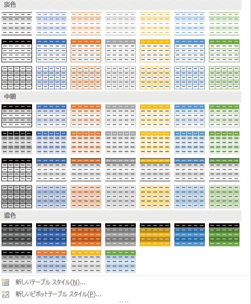 テーブルの書式設定を選択する