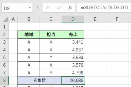 SUBTOTAL関数の結果が表示される