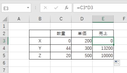 合計値が0の例