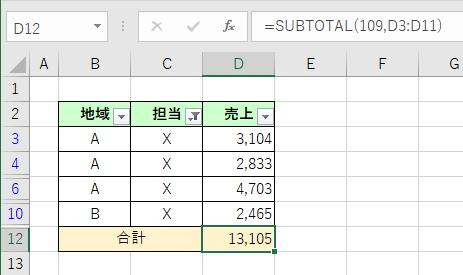 SUBTOTAL関数で合計を求める