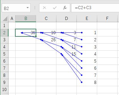 参照元の複数表示の例
