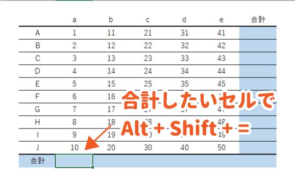 範囲を指定せず合計したいセルでショートカットキーを入力