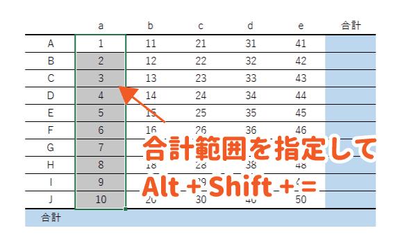 合計の範囲を指定してショートカットキーでSUM関数を入力