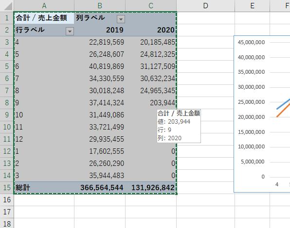 変更したいデータをコピー