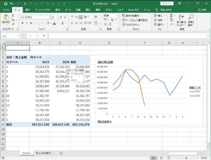 ピボットテーブルのグラフの追加