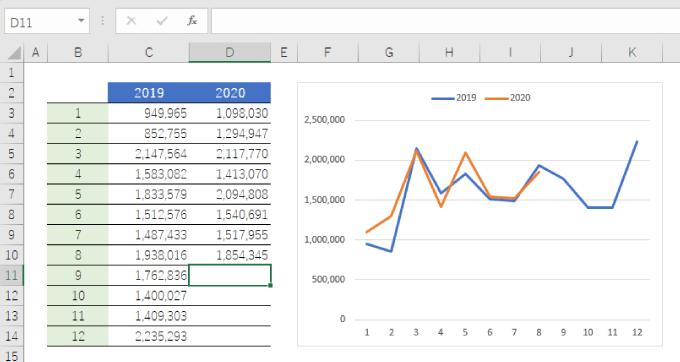 データ元の値を削除する