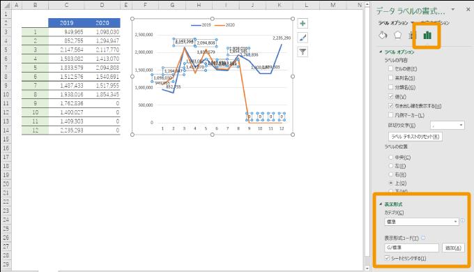グラフのラベルオプションの表示形式