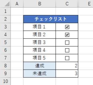 チェックボックスを集計する例