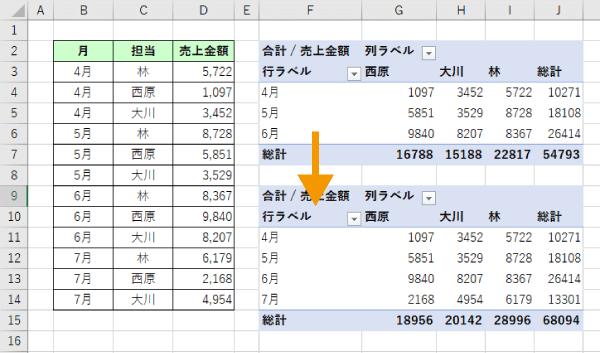 ピボットテーブルのデータソースの変更サンプル